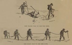 L'uso corretto della corda secondo Edward Whymper